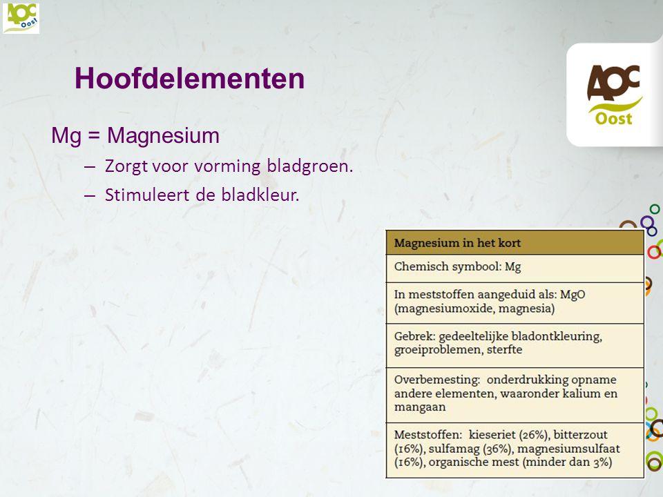 Hoofdelementen K = Kalium – Zorgt voor transport water en suikers. – Kwaliteit en stevigheid.(najaar afharden)