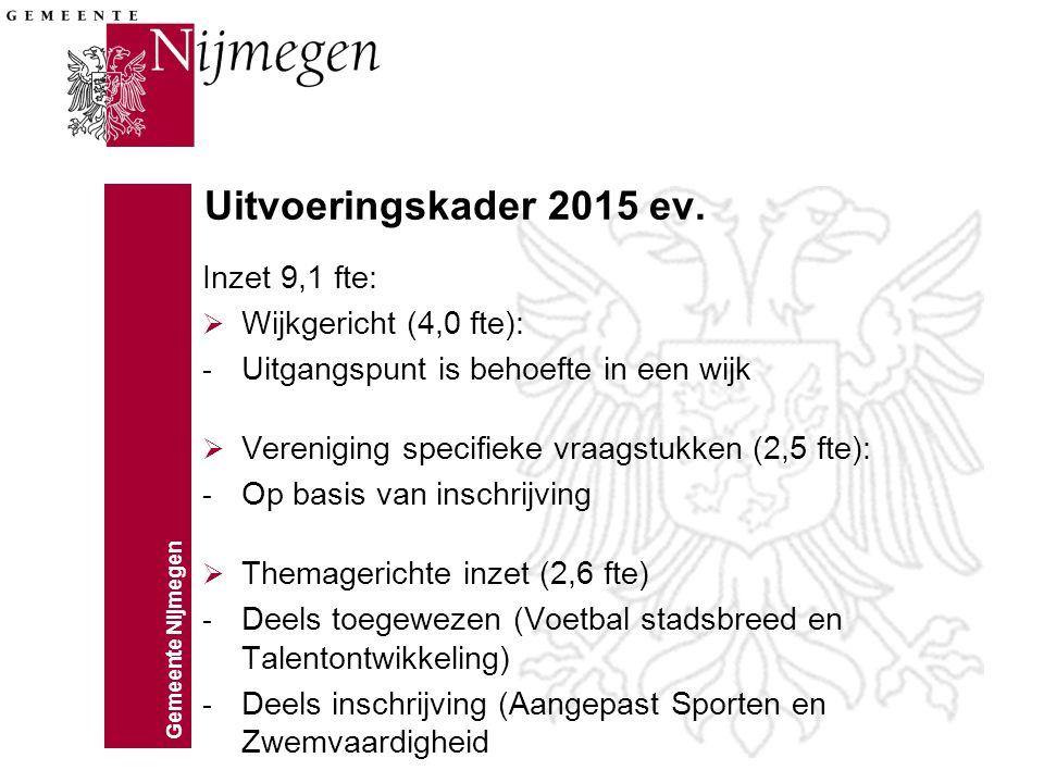 Gemeente Nijmegen Uitvoeringskader 2015 ev. Inzet 9,1 fte:  Wijkgericht (4,0 fte): - Uitgangspunt is behoefte in een wijk  Vereniging specifieke vra