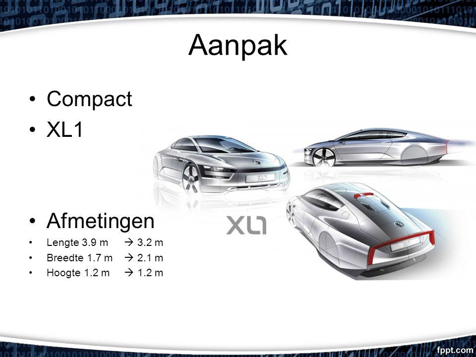 Aanpak Compact XL1 Afmetingen Lengte 3.9 m  3.2 m Breedte 1.7 m  2.1 m Hoogte 1.2 m  1.2 m