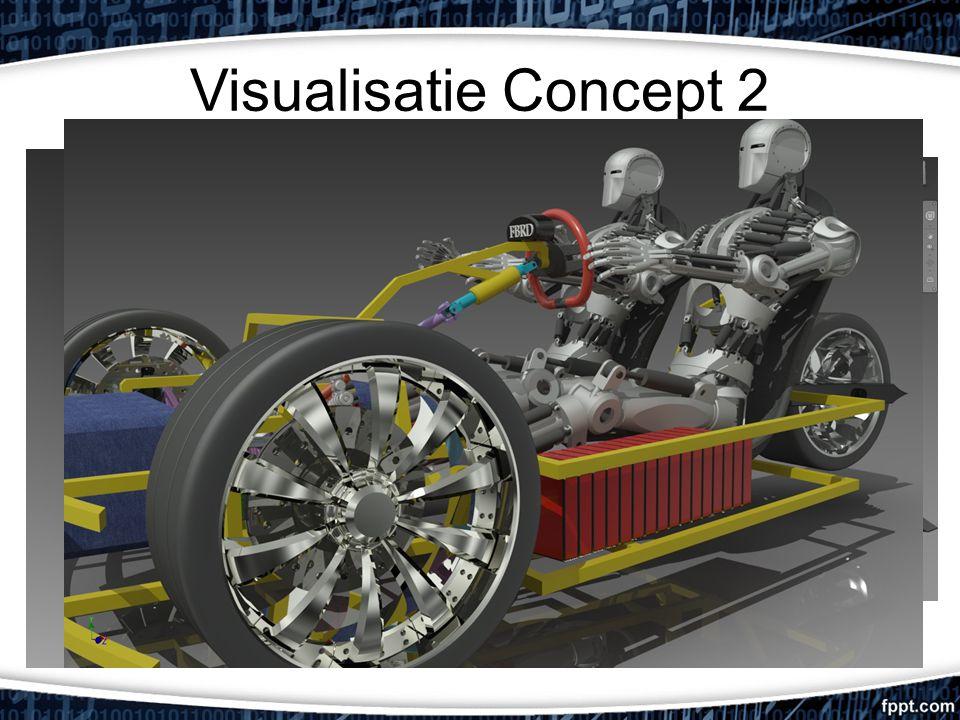 Visualisatie Concept 2 Afmetingen Lengte 3.9 m Breedte 1.7 m Hoogte 1.2 m