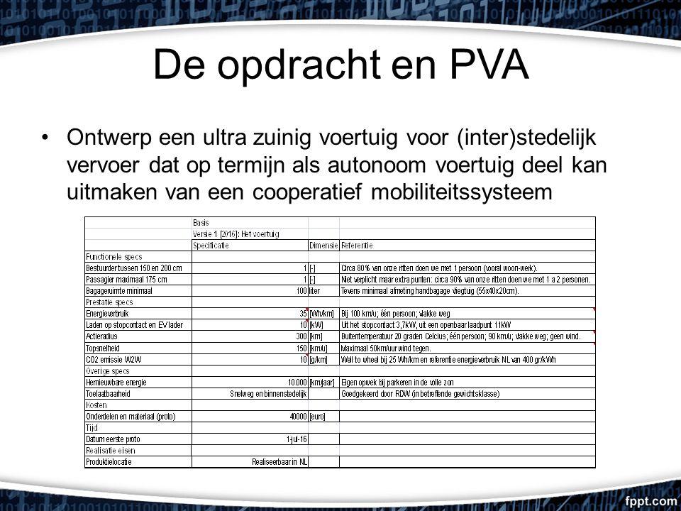De opdracht en PVA Ontwerp een ultra zuinig voertuig voor (inter)stedelijk vervoer dat op termijn als autonoom voertuig deel kan uitmaken van een coop