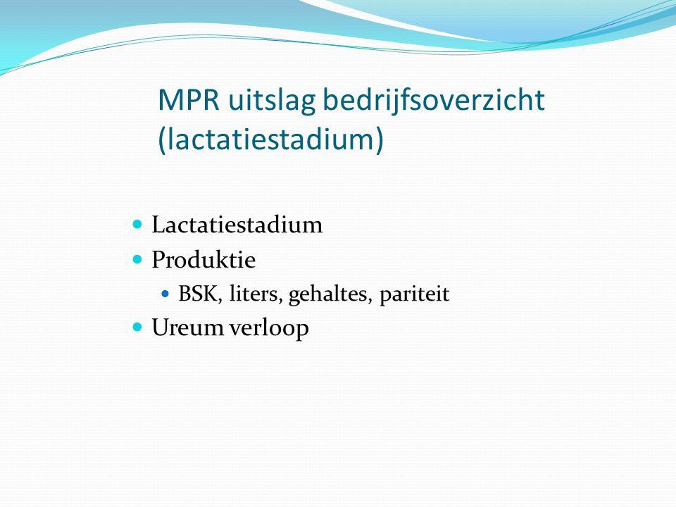 MPR uitslag bedrijfsoverzicht (lactatiestadium) Lactatiestadium Produktie BSK, liters, gehaltes, pariteit Ureum verloop