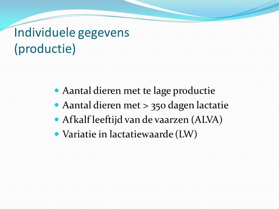 Individuele gegevens (productie) Aantal dieren met te lage productie Aantal dieren met > 350 dagen lactatie Afkalf leeftijd van de vaarzen (ALVA) Vari