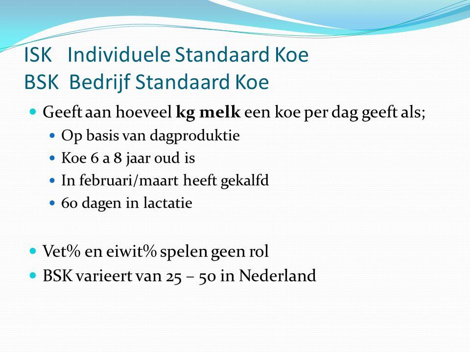 ISK Individuele Standaard Koe BSK Bedrijf Standaard Koe Geeft aan hoeveel kg melk een koe per dag geeft als; Op basis van dagproduktie Koe 6 a 8 jaar