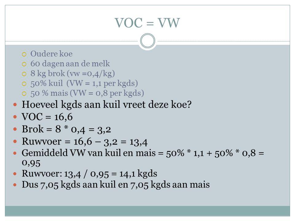 VOC = VW  Oudere koe  60 dagen aan de melk  8 kg brok (vw =0,4/kg)  50% kuil (VW = 1,1 per kgds)  50 % mais (VW = 0,8 per kgds) Hoeveel kgds aan