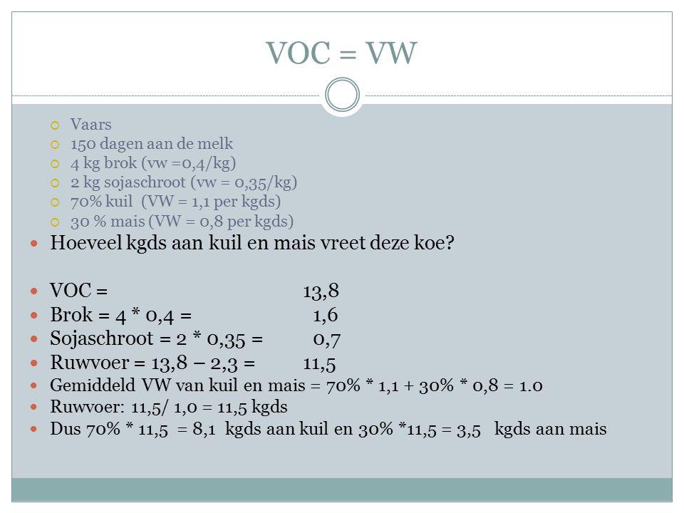 VOC = VW  Vaars  150 dagen aan de melk  4 kg brok (vw =0,4/kg)  2 kg sojaschroot (vw = 0,35/kg)  70% kuil (VW = 1,1 per kgds)  30 % mais (VW = 0