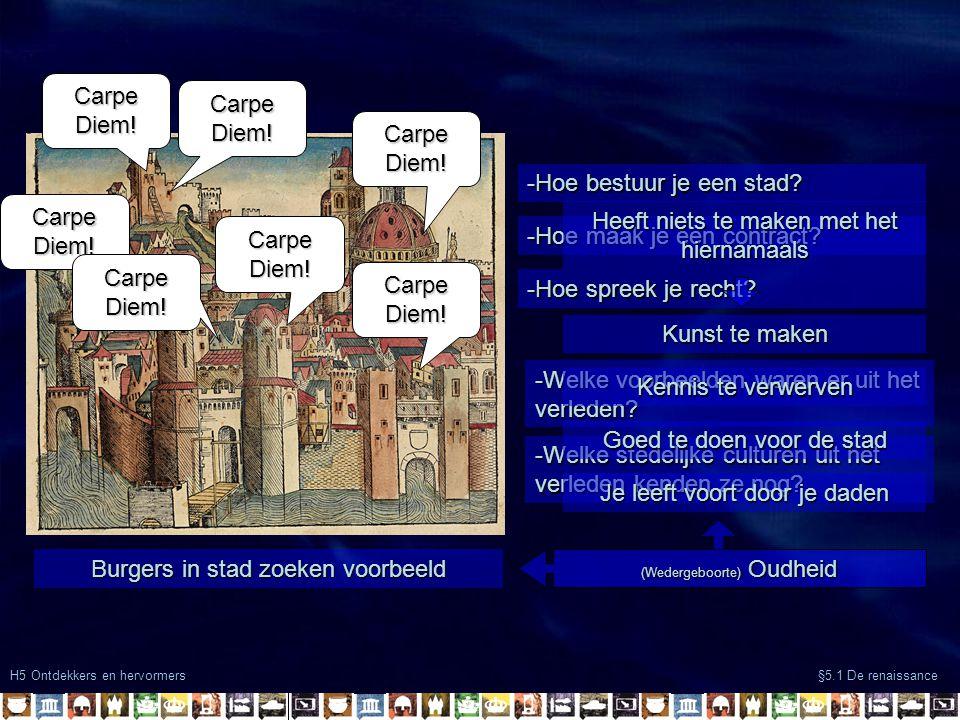 Burgers in stad zoeken voorbeeld H5 Ontdekkers en hervormers §5.1 De renaissance -Hoe bestuur je een stad? -Hoe maak je een contract? -Hoe spreek je r