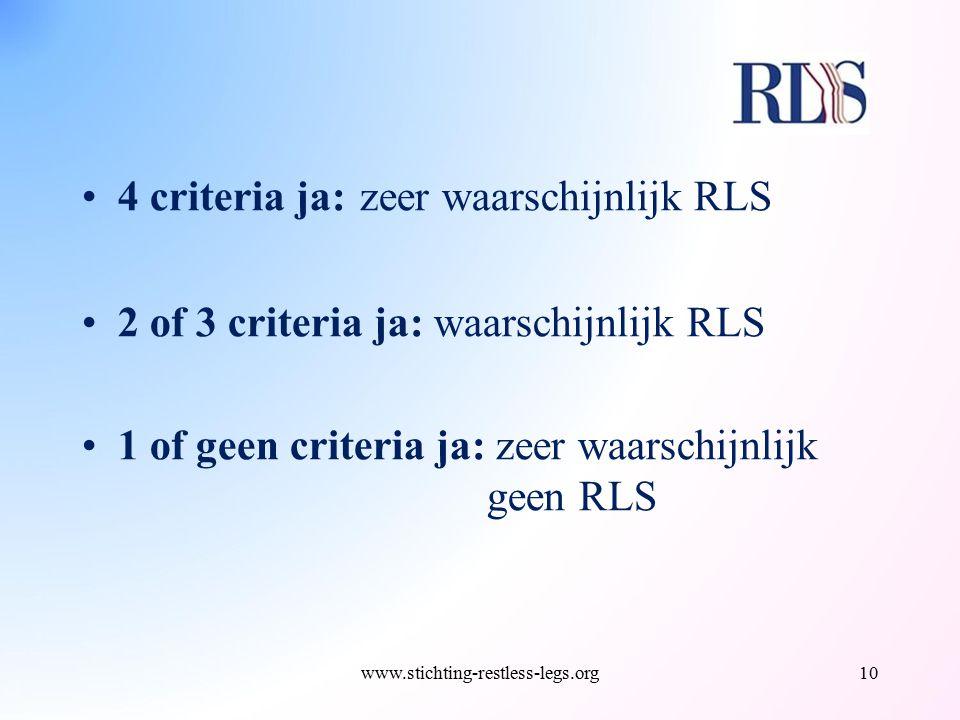 4 criteria ja: zeer waarschijnlijk RLS 2 of 3 criteria ja: waarschijnlijk RLS 1 of geen criteria ja: zeer waarschijnlijk geen RLS www.stichting-restle