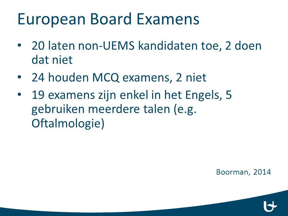 European Board Examens 20 laten non-UEMS kandidaten toe, 2 doen dat niet 24 houden MCQ examens, 2 niet 19 examens zijn enkel in het Engels, 5 gebruiken meerdere talen (e.g.