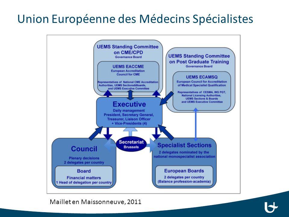 Union Européenne des Médecins Spécialistes Maillet en Maissonneuve, 2011