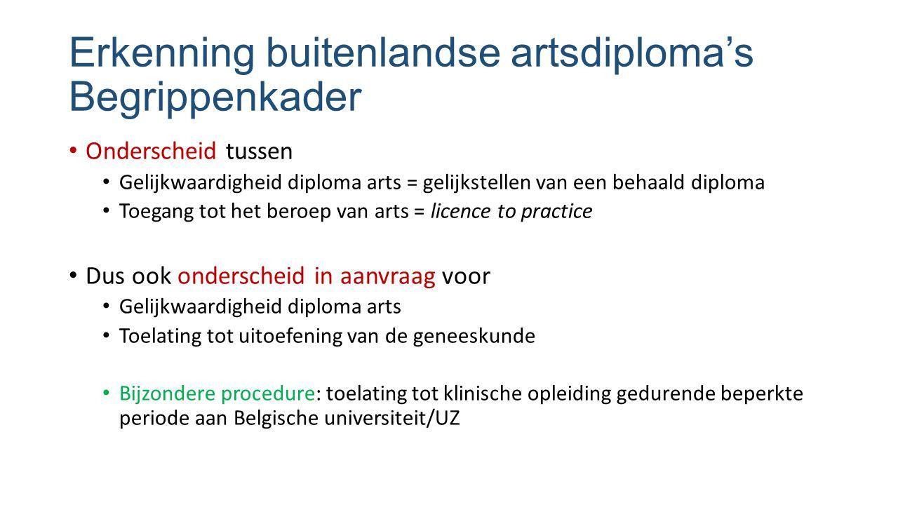 Erkenning buitenlandse artsdiploma's Begrippenkader Onderscheid tussen Gelijkwaardigheid diploma arts = gelijkstellen van een behaald diploma Toegang