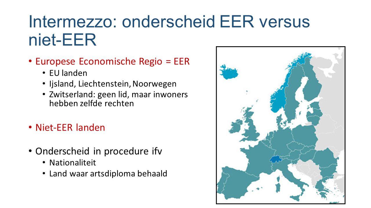Intermezzo: onderscheid EER versus niet-EER Europese Economische Regio = EER EU landen Ijsland, Liechtenstein, Noorwegen Zwitserland: geen lid, maar i