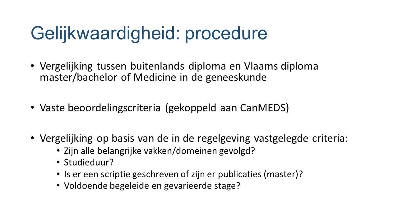 Gelijkwaardigheid: procedure Vergelijking tussen buitenlands diploma en Vlaams diploma master/bachelor of Medicine in de geneeskunde Vaste beoordeling