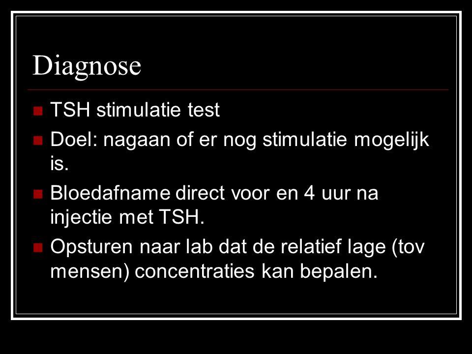 Diagnose TSH stimulatie test Doel: nagaan of er nog stimulatie mogelijk is. Bloedafname direct voor en 4 uur na injectie met TSH. Opsturen naar lab da