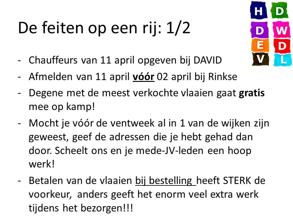 De feiten op een rij: 1/2 -Chauffeurs van 11 april opgeven bij DAVID -Afmelden van 11 april vóór 02 april bij Rinkse -Degene met de meest verkochte vlaaien gaat gratis mee op kamp.