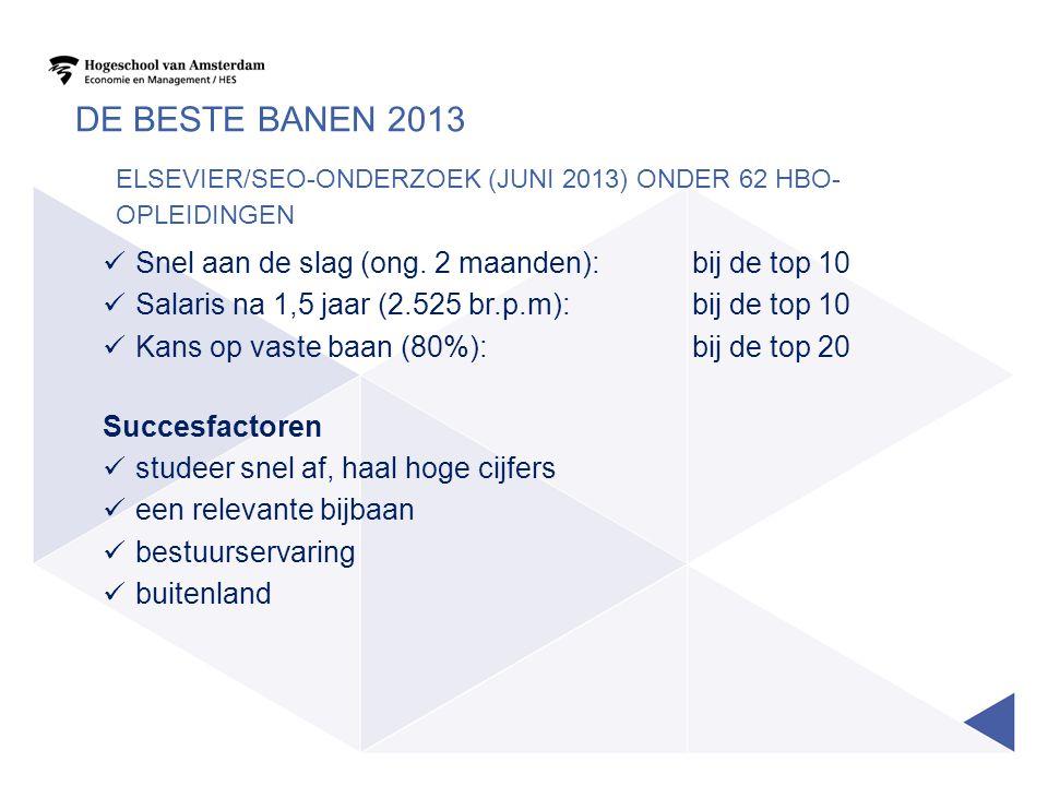 DE BESTE BANEN 2013 ELSEVIER/SEO-ONDERZOEK (JUNI 2013) ONDER 62 HBO- OPLEIDINGEN Snel aan de slag (ong.