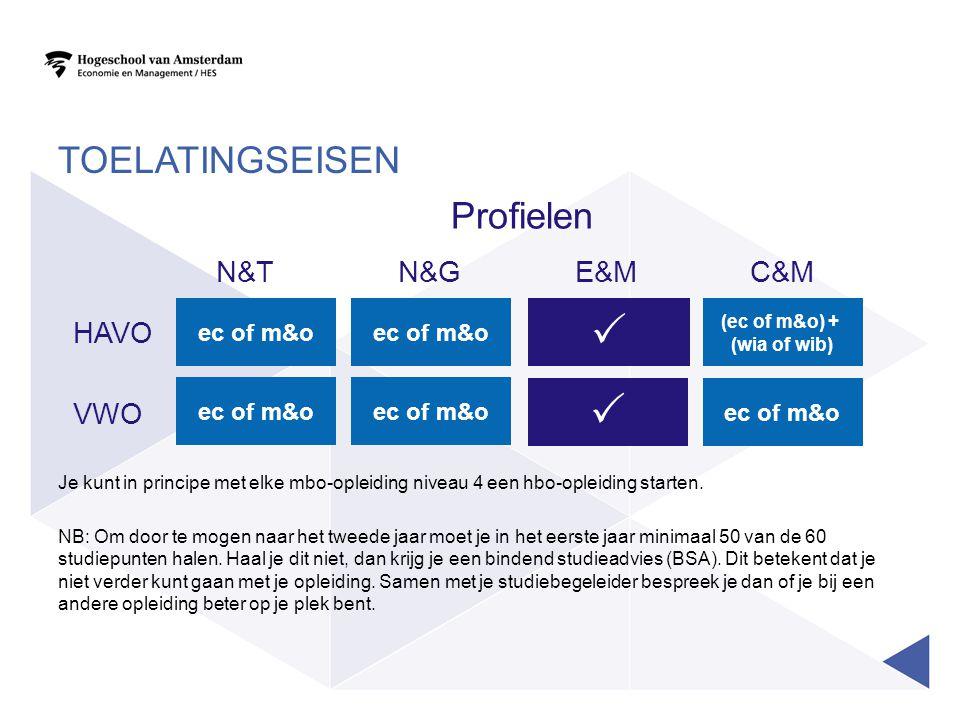 TOELATINGSEISEN Profielen ec of m&o E&MC&MN&TN&G ec of m&o  (ec of m&o) + (wia of wib) HAVO VWO  ec of m&o Je kunt in principe met elke mbo-opleiding niveau 4 een hbo-opleiding starten.