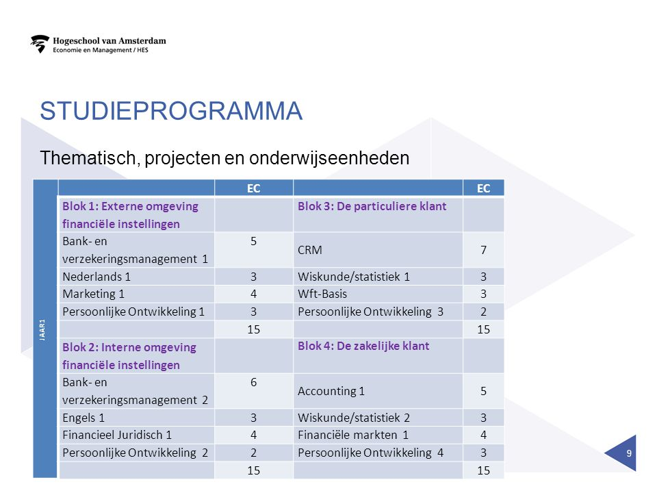 ZIE JE WAT IN FINANCIAL SERVICES MANAGEMENT.