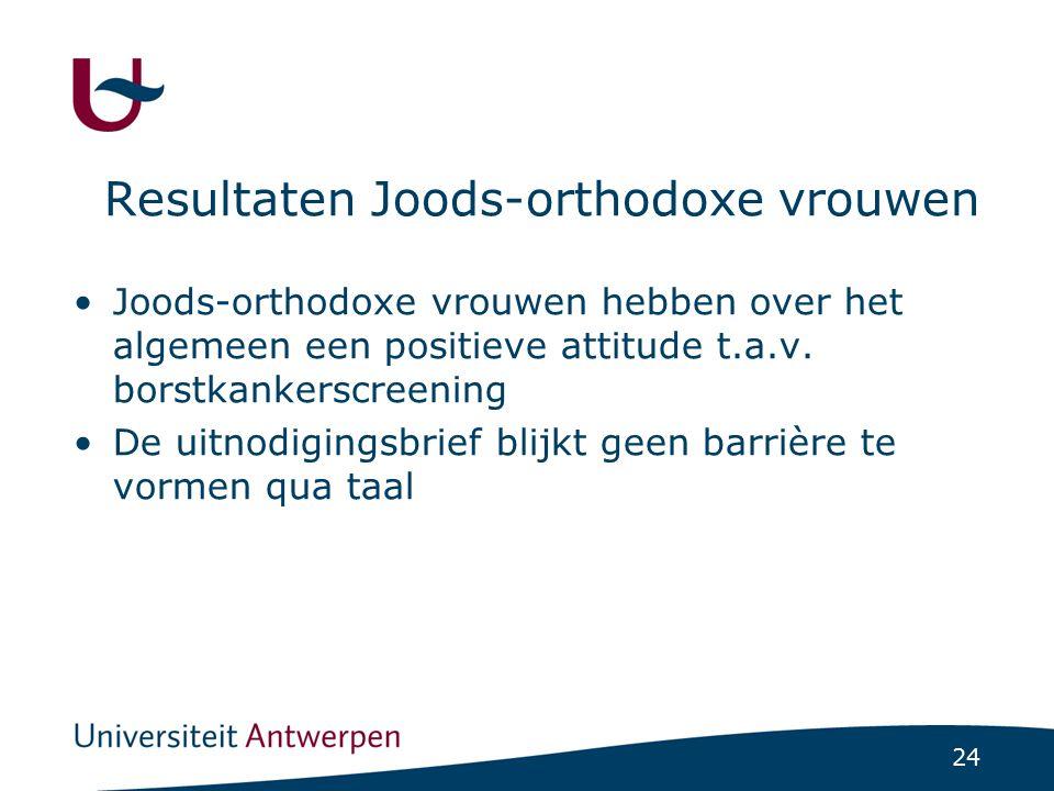 24 Resultaten Joods-orthodoxe vrouwen Joods-orthodoxe vrouwen hebben over het algemeen een positieve attitude t.a.v. borstkankerscreening De uitnodigi