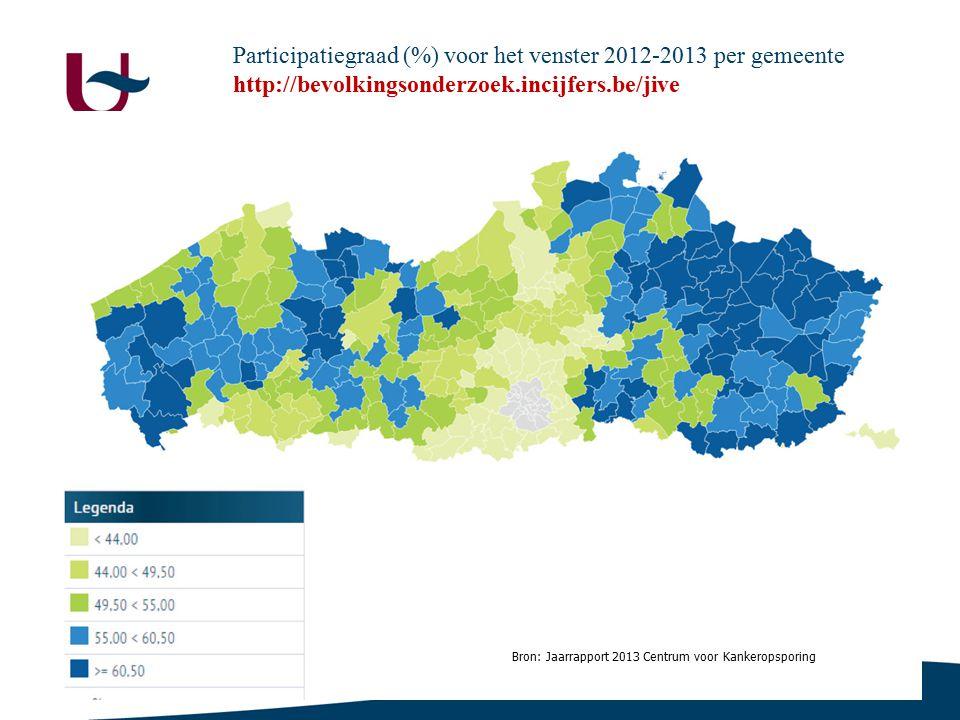 5 Participatiegraad (%) voor het venster 2012-2013 per gemeente http://bevolkingsonderzoek.incijfers.be/jive Bron: Jaarrapport 2013 Centrum voor Kanke