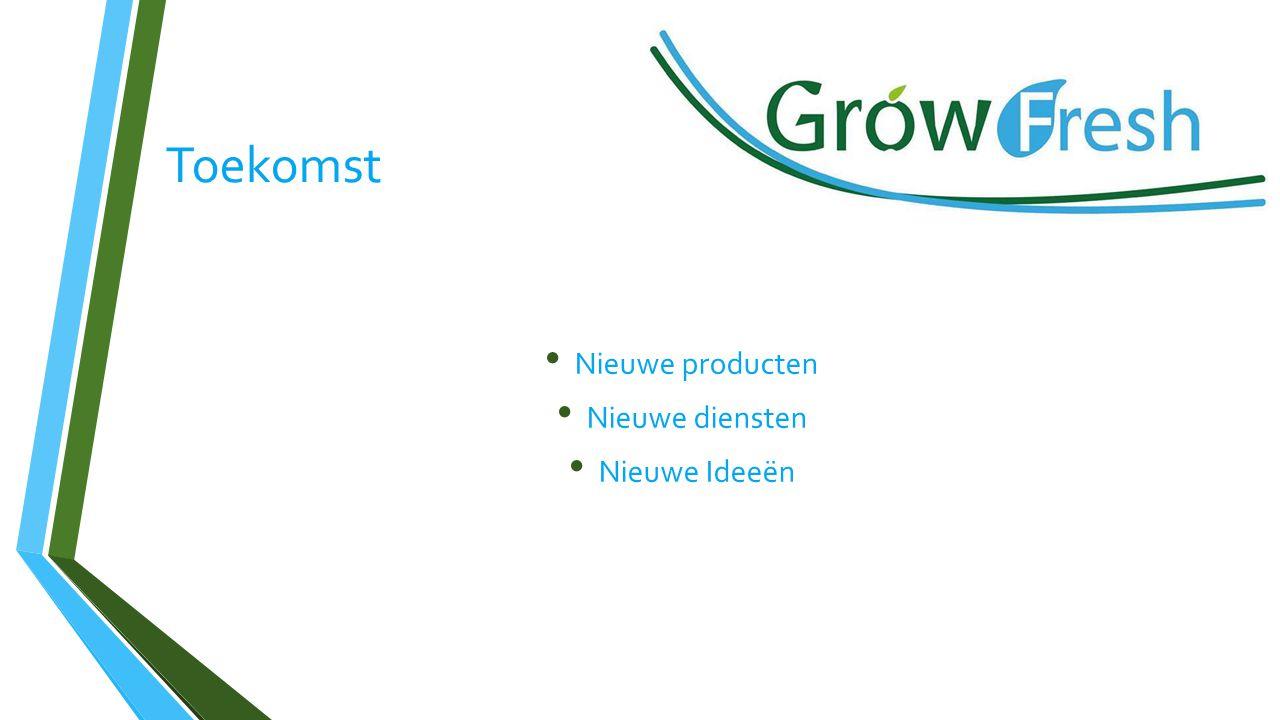 Toekomst Nieuwe producten Nieuwe diensten Nieuwe Ideeën