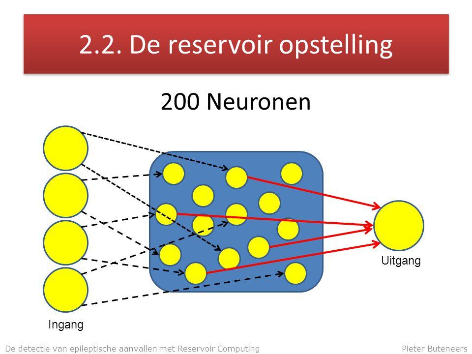 2.2. De reservoir opstelling 200 Neuronen De detectie van epileptische aanvallen met Reservoir ComputingPieter Buteneers Ingang Uitgang