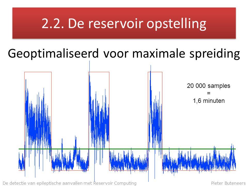 2.2. De reservoir opstelling Geoptimaliseerd voor maximale spreiding De detectie van epileptische aanvallen met Reservoir ComputingPieter Buteneers 20