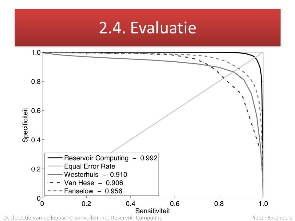 2.4. Evaluatie De detectie van epileptische aanvallen met Reservoir ComputingPieter Buteneers
