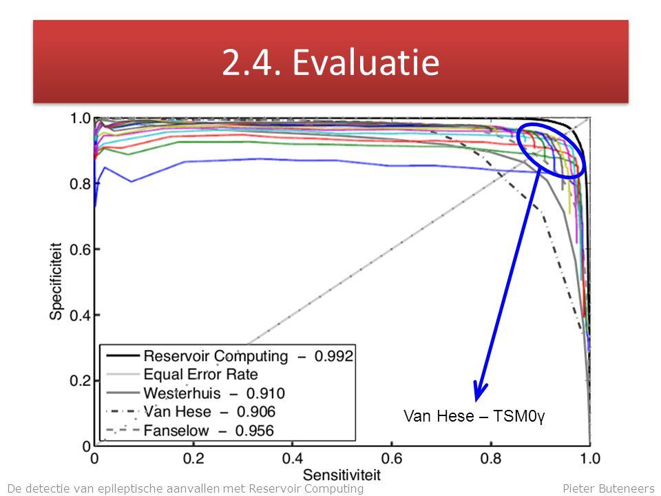 2.4. Evaluatie De detectie van epileptische aanvallen met Reservoir ComputingPieter Buteneers Van Hese – TSM0γ