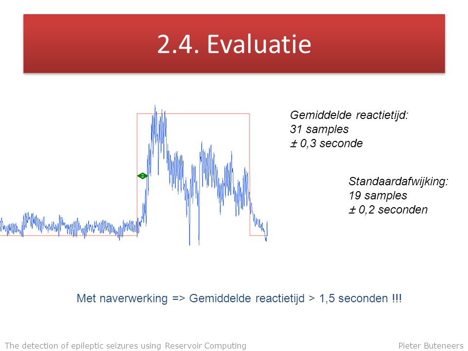 2.4. Evaluatie The detection of epileptic seizures using Reservoir ComputingPieter Buteneers Gemiddelde reactietijd: 31 samples ± 0,3 seconde Standaar