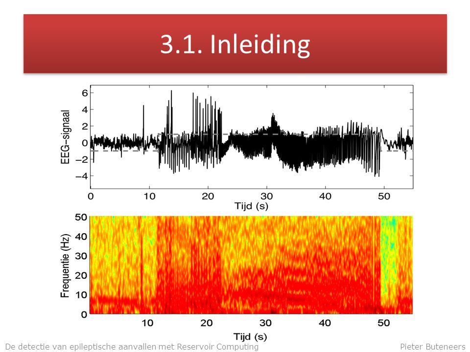 3.1. Inleiding De detectie van epileptische aanvallen met Reservoir ComputingPieter Buteneers