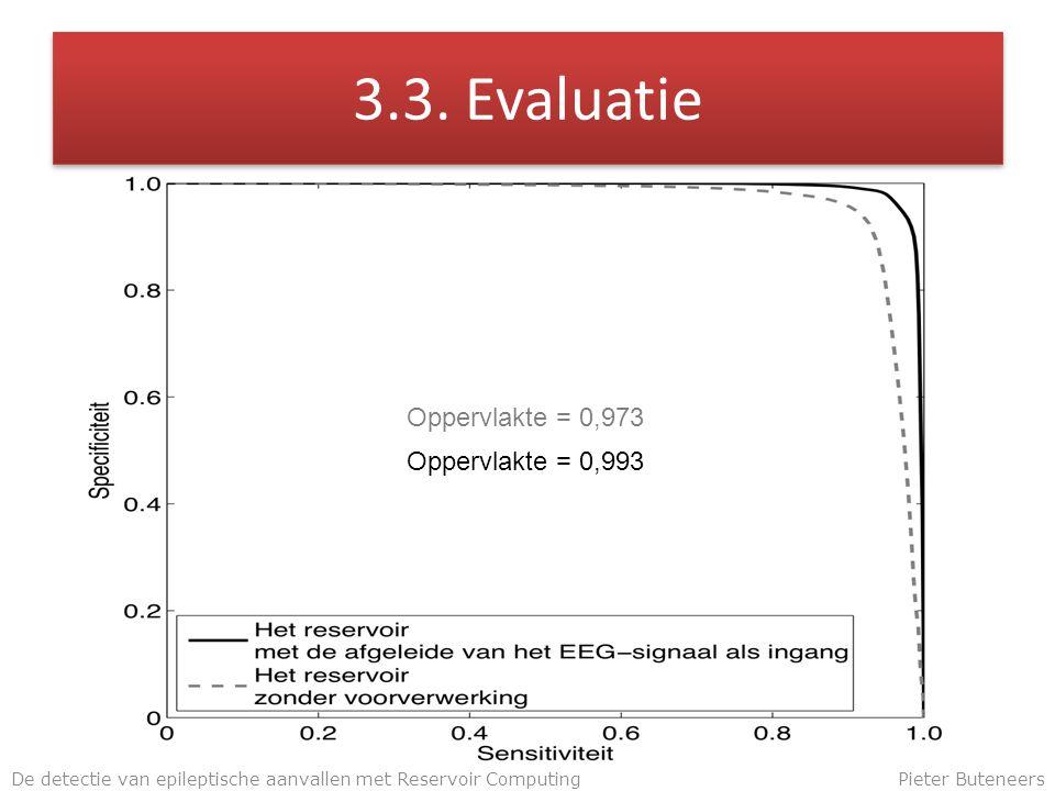3.3. Evaluatie De detectie van epileptische aanvallen met Reservoir ComputingPieter Buteneers Oppervlakte = 0,973 Oppervlakte = 0,993