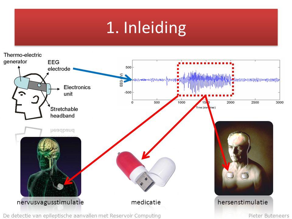 1. Inleiding De detectie van epileptische aanvallen met Reservoir ComputingPieter Buteneers nervusvagusstimulatiemedicatiehersenstimulatie