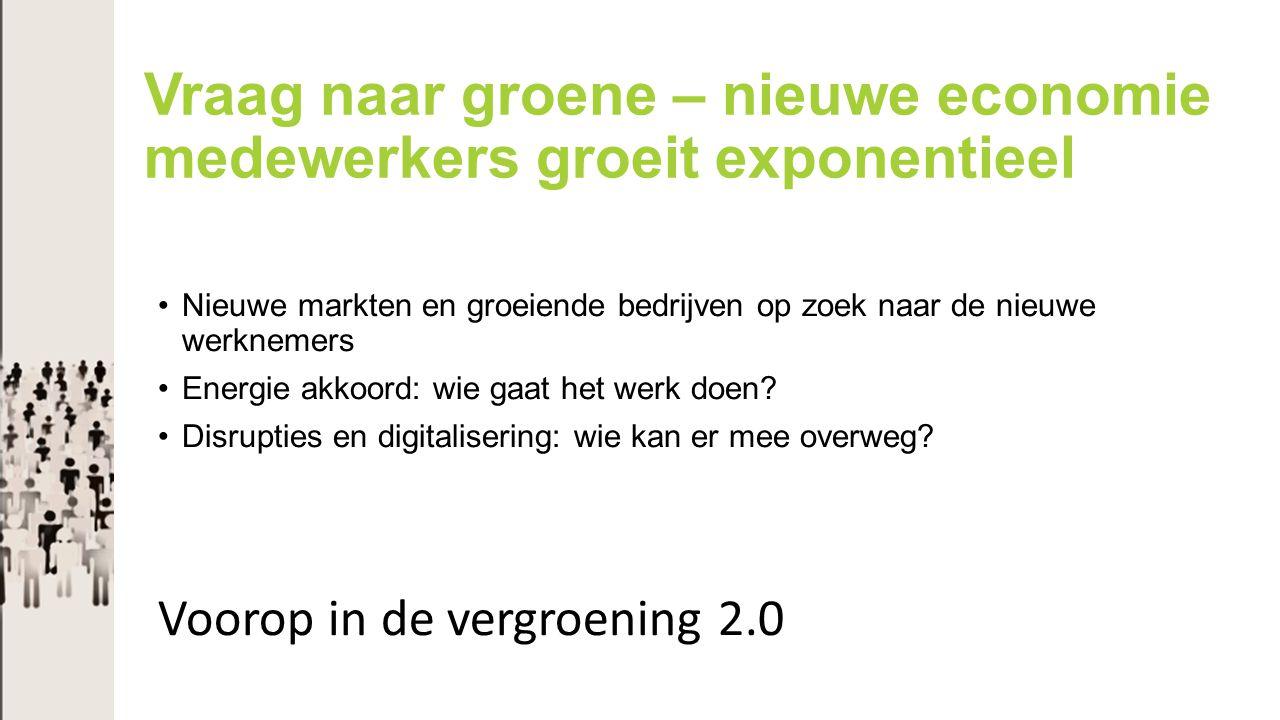Vraag naar groene – nieuwe economie medewerkers groeit exponentieel Nieuwe markten en groeiende bedrijven op zoek naar de nieuwe werknemers Energie ak