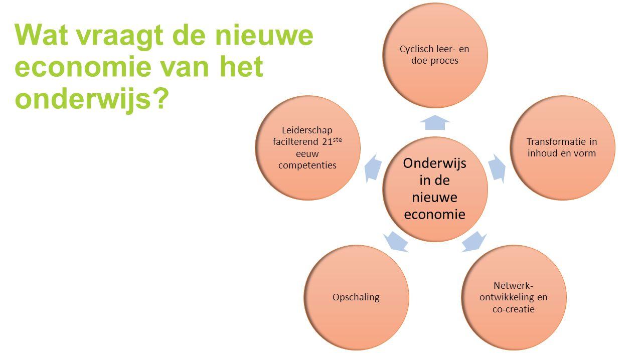 Onderwijs in de nieuwe economie Cyclisch leer- en doe proces Transformatie in inhoud en vorm Netwerk- ontwikkeling en co-creatie Opschaling Leiderscha