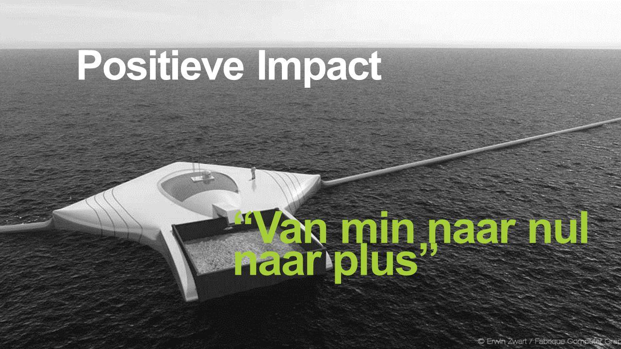 """Positieve Impact """"Van min naar nul naar plus"""""""