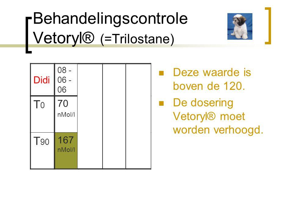 Behandelingscontrole Vetoryl® (=Trilostane) Didi 08 - 06 - 06 20 - 07 - 06 13 - 10 - 06 21 - 09 - 07 T0T0 70 nMol/l 50 nMol/l 84 nMol/l 33 nMol/l T 90