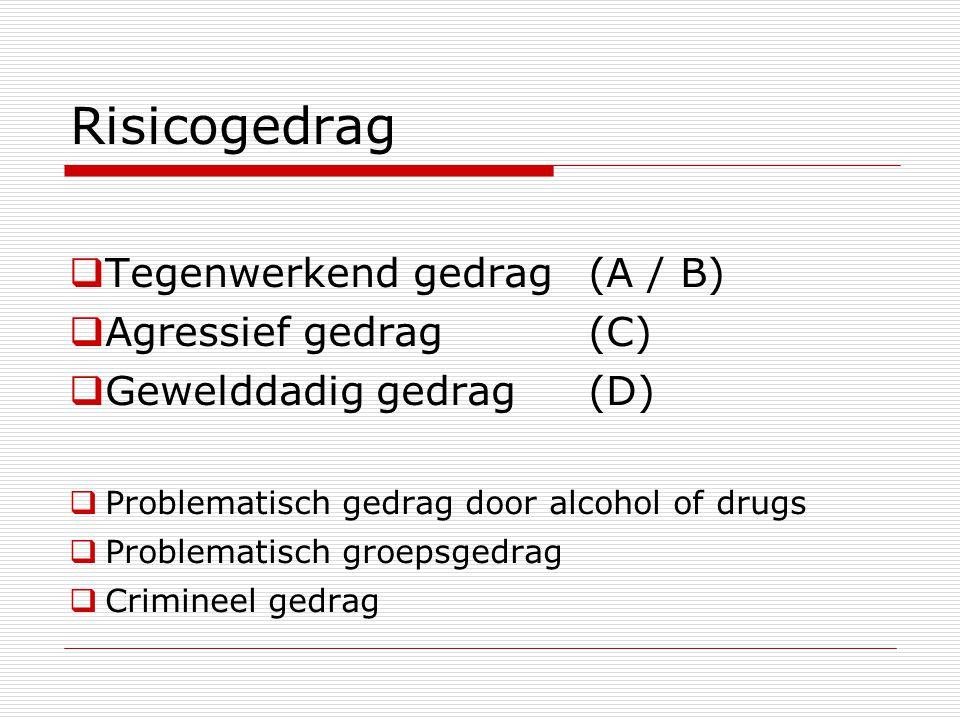Risicogedrag  Tegenwerkend gedrag (A / B)  Agressief gedrag (C)  Gewelddadig gedrag (D)  Problematisch gedrag door alcohol of drugs  Problematisc