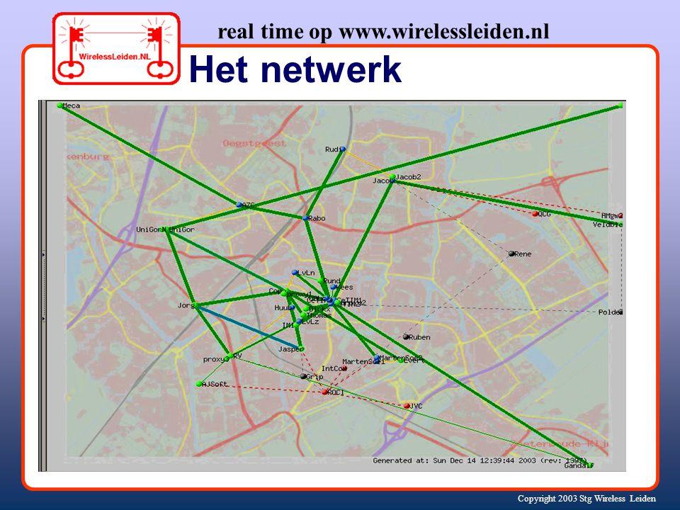 Copyright 2003 Stg Wireless Leiden Het netwerk real time op www.wirelessleiden.nl
