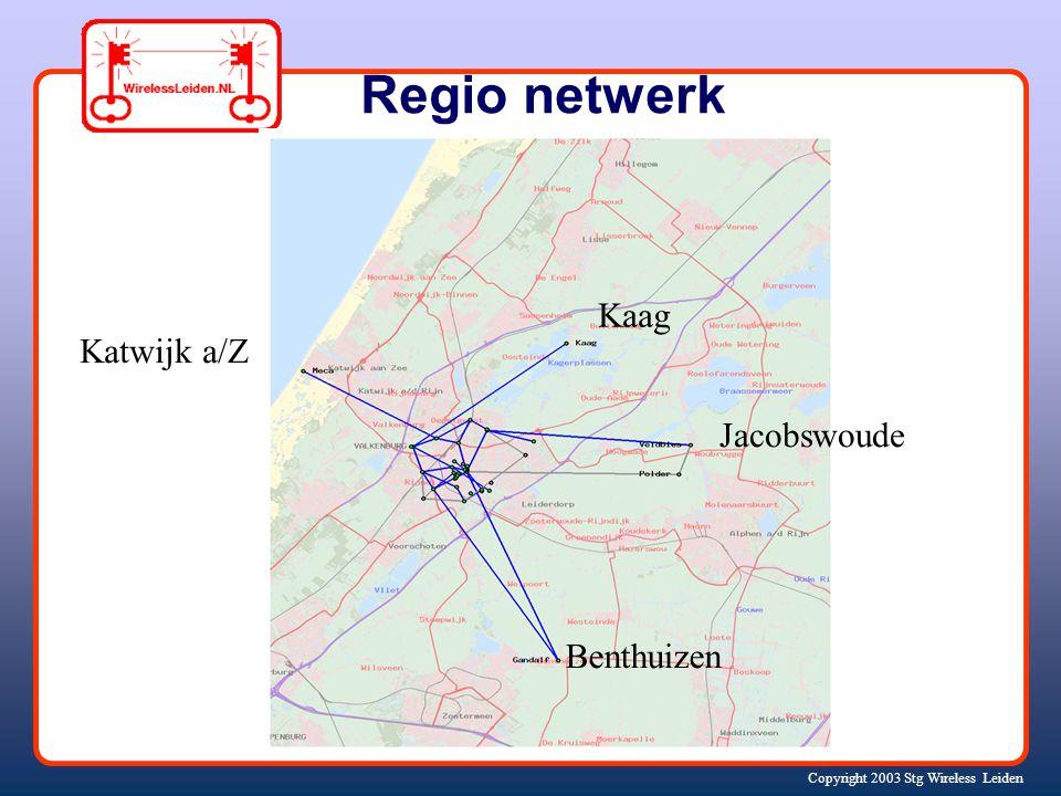 Copyright 2003 Stg Wireless Leiden In de afgelopen maand Dieke Koolhaas, 5 december 2003