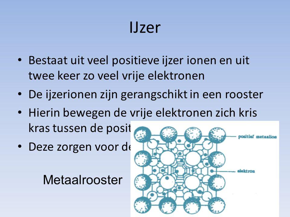 IJzer Bestaat uit veel positieve ijzer ionen en uit twee keer zo veel vrije elektronen De ijzerionen zijn gerangschikt in een rooster Hierin bewegen d