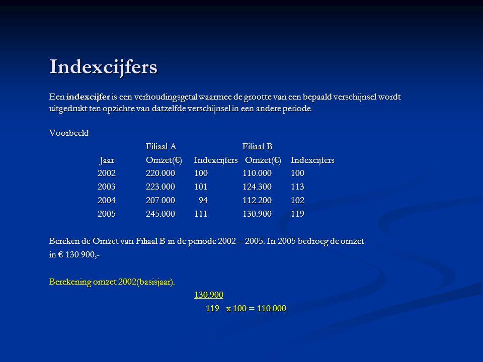 Indexcijfers Een indexcijfer is een verhoudingsgetal waarmee de grootte van een bepaald verschijnsel wordt uitgedrukt ten opzichte van datzelfde versc