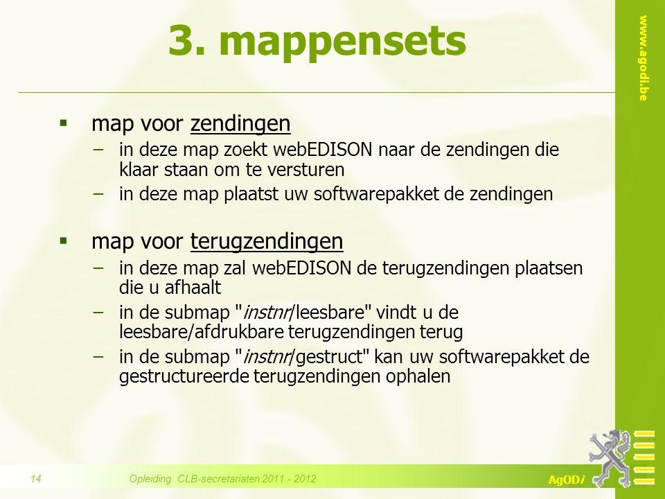 www.agodi.be AgODi 3. mappensets  map voor zendingen −in deze map zoekt webEDISON naar de zendingen die klaar staan om te versturen −in deze map plaa