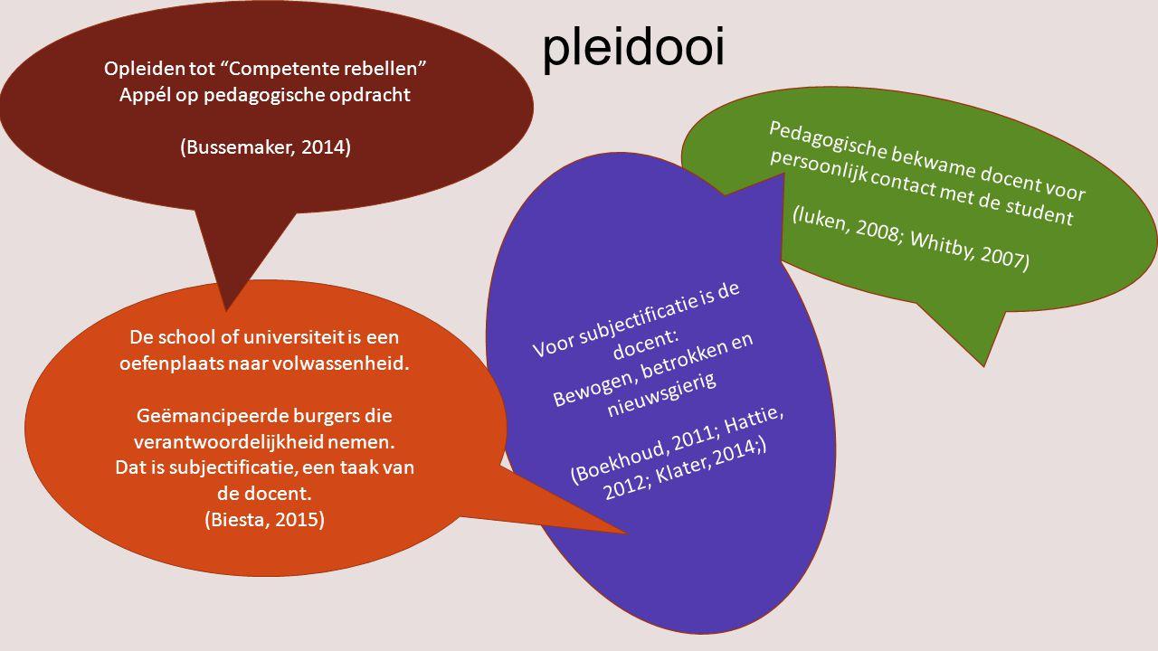 Pedagogische bekwame docent voor persoonlijk contact met de student (luken, 2008; Whitby, 2007) pleidooi Voor subjectificatie is de docent: Bewogen, b