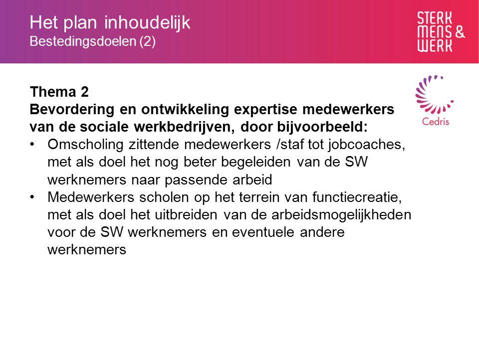 Het plan inhoudelijk Bestedingsdoelen (2) Thema 2 Bevordering en ontwikkeling expertise medewerkers van de sociale werkbedrijven, door bijvoorbeeld: O