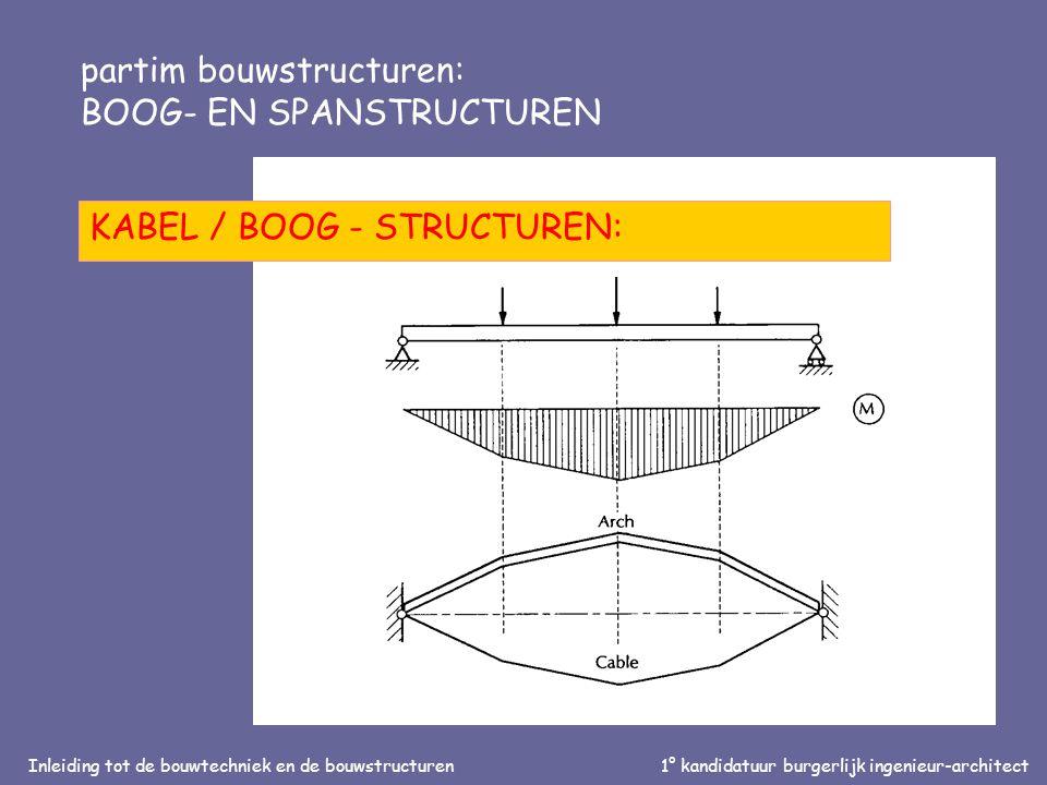 Inleiding tot de bouwtechniek en de bouwstructuren1° kandidatuur burgerlijk ingenieur-architect partim bouwstructuren: BOOG- EN SPANSTRUCTUREN KABEL / BOOG - STRUCTUREN: