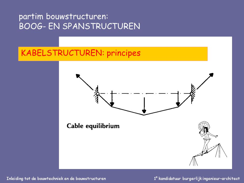 Inleiding tot de bouwtechniek en de bouwstructuren1° kandidatuur burgerlijk ingenieur-architect partim bouwstructuren: BOOG- EN SPANSTRUCTUREN KABELSTRUCTUREN: instabiliteit