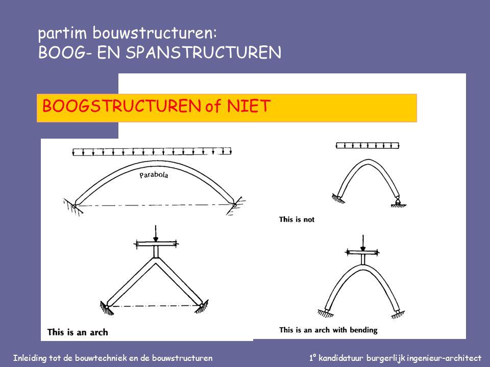 Inleiding tot de bouwtechniek en de bouwstructuren1° kandidatuur burgerlijk ingenieur-architect partim bouwstructuren: BOOG- EN SPANSTRUCTUREN BOOGSTRUCTUREN of NIET