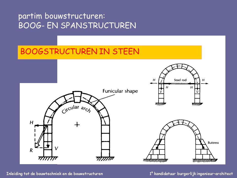 Inleiding tot de bouwtechniek en de bouwstructuren1° kandidatuur burgerlijk ingenieur-architect partim bouwstructuren: BOOG- EN SPANSTRUCTUREN BOOGSTRUCTUREN IN STEEN