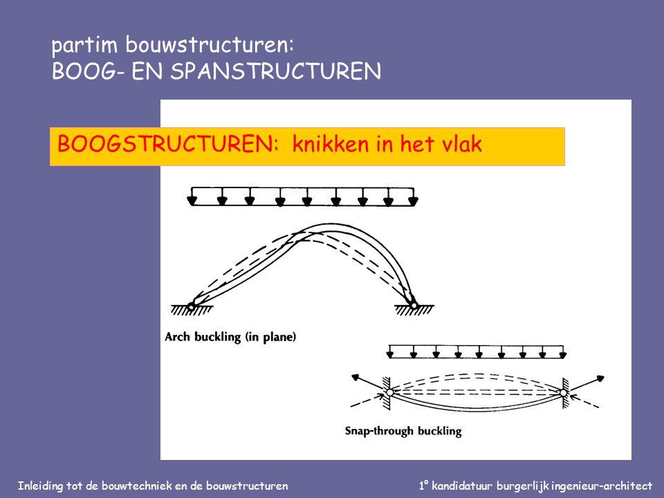 Inleiding tot de bouwtechniek en de bouwstructuren1° kandidatuur burgerlijk ingenieur-architect partim bouwstructuren: BOOG- EN SPANSTRUCTUREN BOOGSTRUCTUREN: knikken in het vlak